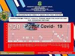 Lagi, Kasus Positif Covid-19 Sidrap Bertambah 15 Orang