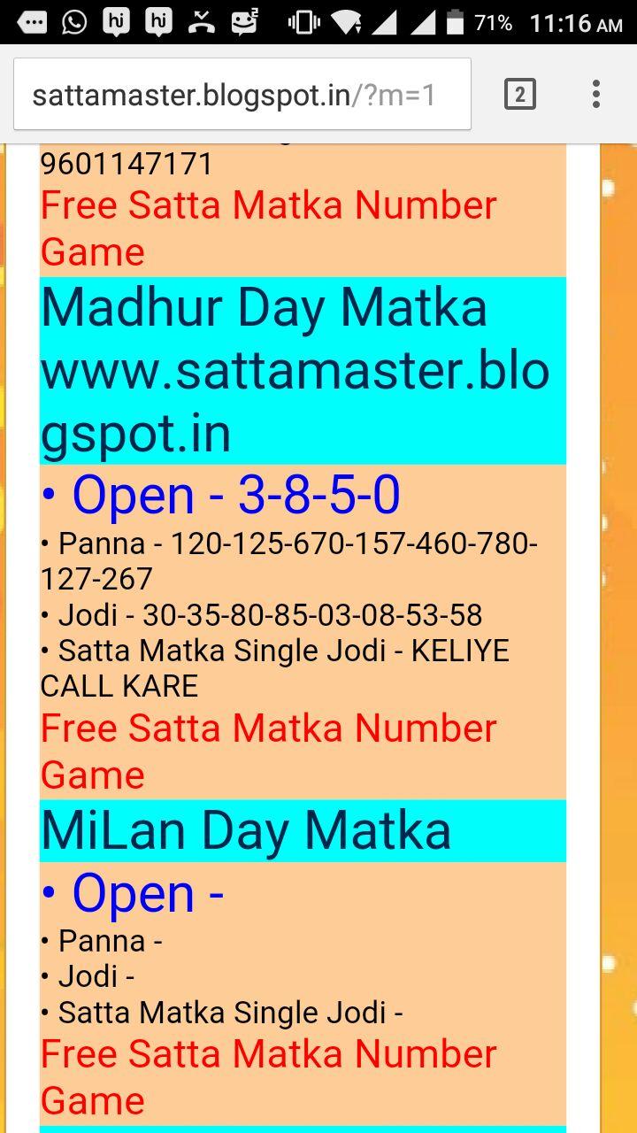 Madhur Day Result