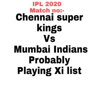 IPL 2020, Mi Vs csk जानिए  दोनों टीमों के संभावित प्लेइंग इलेवनन