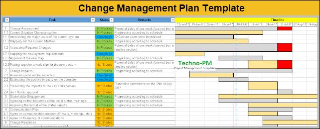 Change Management Template Excel