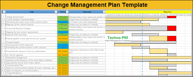 Change Management Template Excel, Change Management Template, change management plan template excel