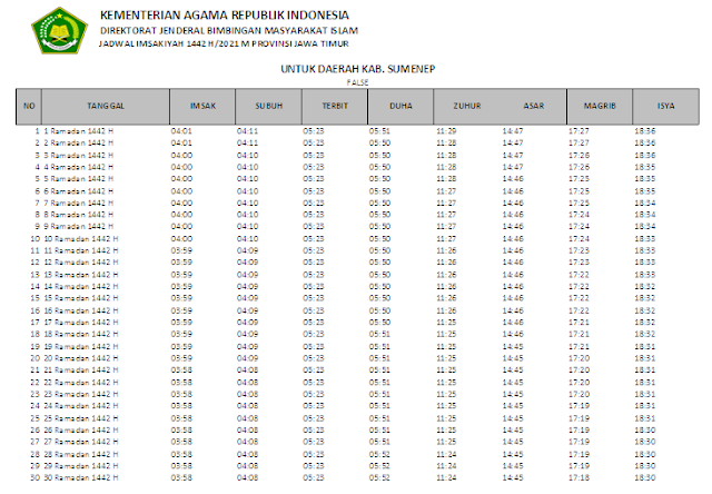 Jadwal Imsakiyah Ramadhan 1442 H Kabupaten Sumenep, Provinsi Jawa Timur