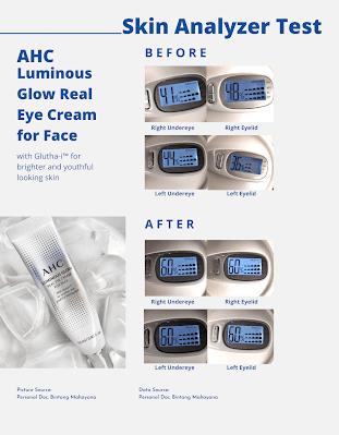 Skin-Analyzer-AHC-Luminous-Glow-Real-Eye-Cream