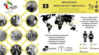 Missioners, Tarragona, Obras Misionales Pontificias