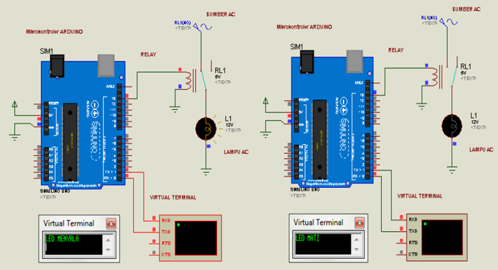 Interface kontrol lampu ac v menggunakan relay arduino