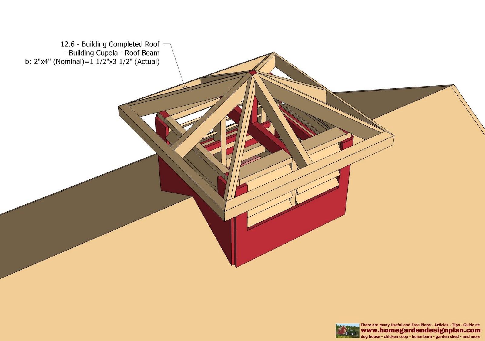 home garden plans CB211 Combo Chicken Coop Garden Shed Plans – Chicken Coop With Garden Roof Plans