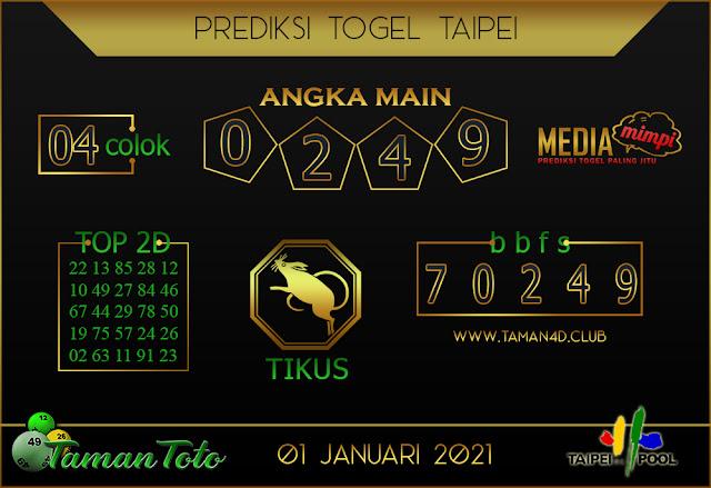 Prediksi Togel TAIPEI TAMAN TOTO 01 JANUARI 2021