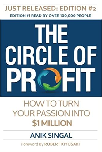 The Circle of Profit by Anik Singal Ebook Download