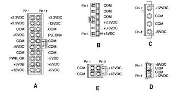 atx-power-supply-connectors-pinouts-schematic-diagram