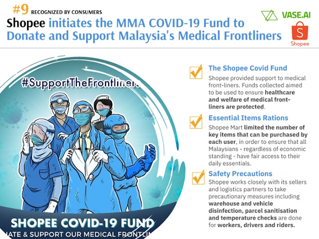 Top 10 Brands Coming Together to Help Malaysians During Covid-19 Pandemic, Help Malaysians, Covid-19, Pandemic, Lifestyle