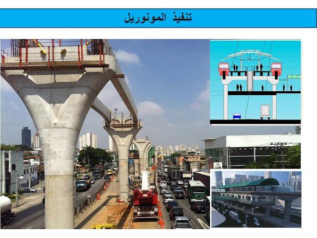 صور حصرية من مشروع القطار المعلق مونوريل مدينة 6 أكتوبر والعاصمة الادارية