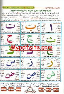 Quran Darust Parna Sekhain
