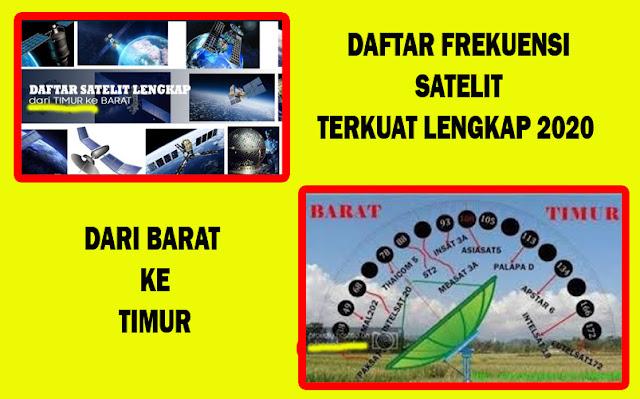 Frekuensi Terkuat C-Band Semua Satelit Palapa D, Telkom 4, Yamal 602, Apstar, Thaicom, Measat, Asiasat, Chinasat, Laosat, JCsat 4A, NSS 9, dan Intelsat 18