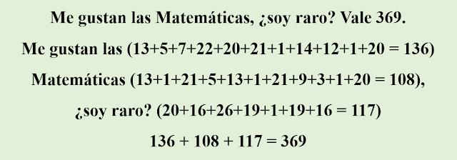 Valor numérico de palabras y frases