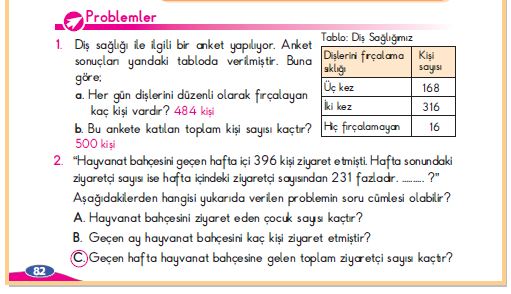 3. Sınıf Berkay Yayınları Matematik Ders Kitabı 82. Sayfa Cevapları Problem Çözelim ve Kuralım