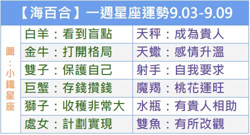 【海百合】一週星座運勢2018.9.03-9.09