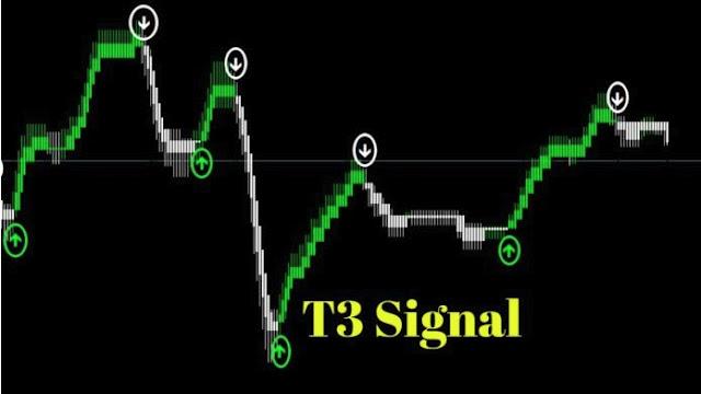 Download indikator signal forex gratis nindaroo investments pants