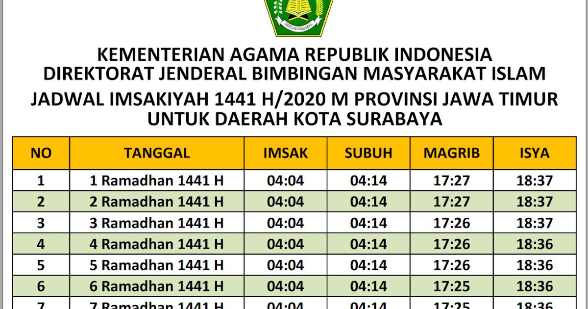Jadwal Imsakiyah Surabaya 2020