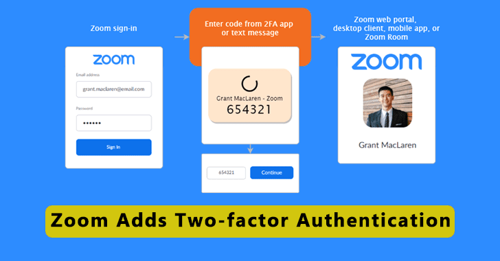 Zoom Two-factor Authentication