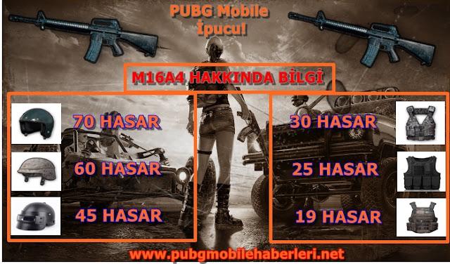 M16A4 Hakkında Bilgi