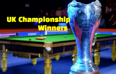 betway uk snooker championship , champions, winners, list.