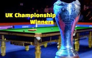 betway, uk snooker, championship , champions, winners, list.
