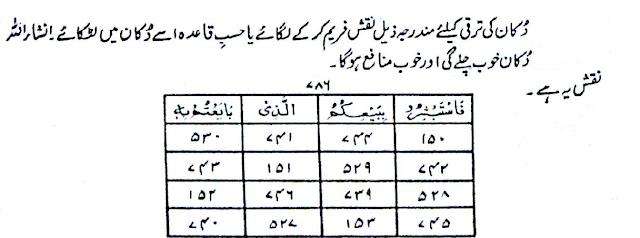 Dukan Ki Taraqi Ka Taweez