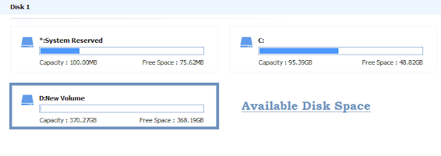 Available disk space