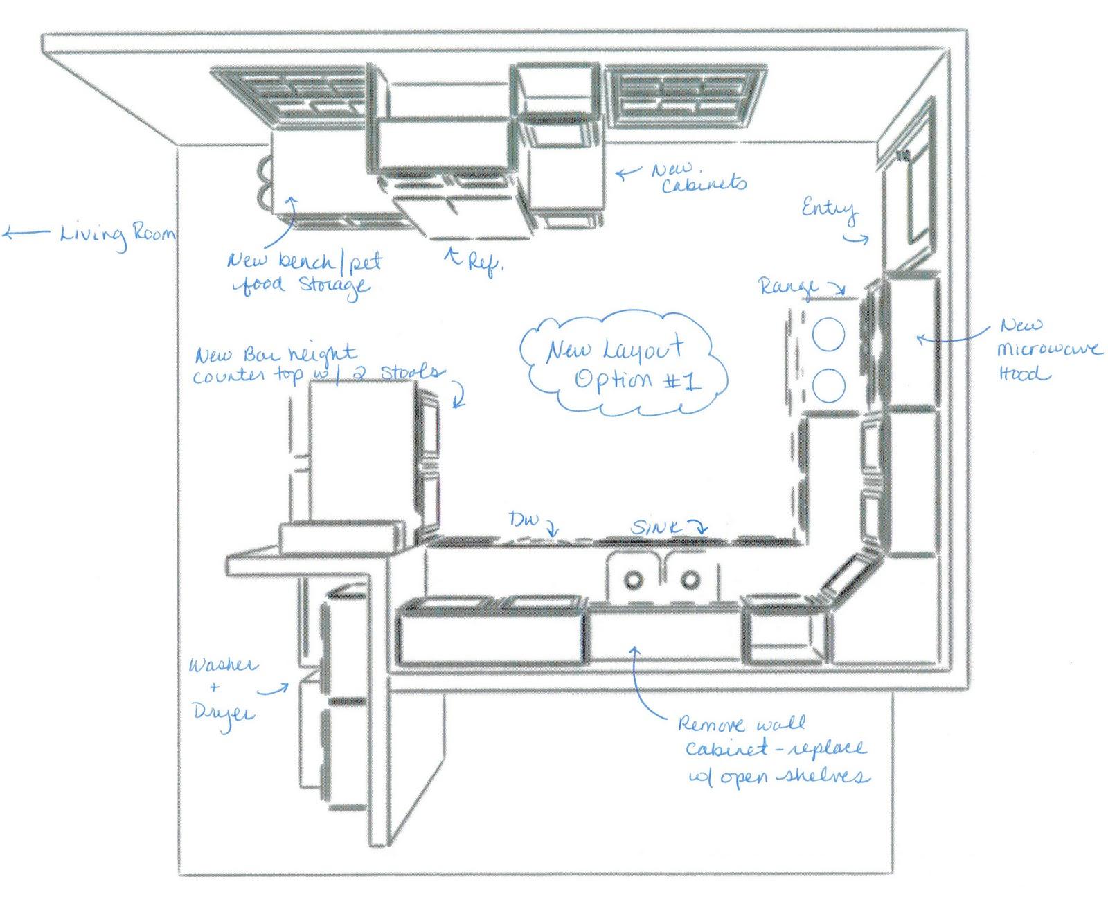 new kitchen layout option %25231