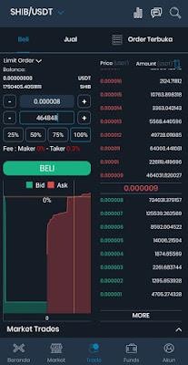 Screenshot Buy Koin SHIB Di Indodax