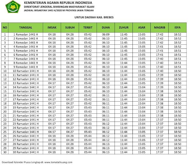 jadwal imsak waktu buka puasa kabupaten Brebes 2020 m ramadhan 1441 h tomatalikuang.com