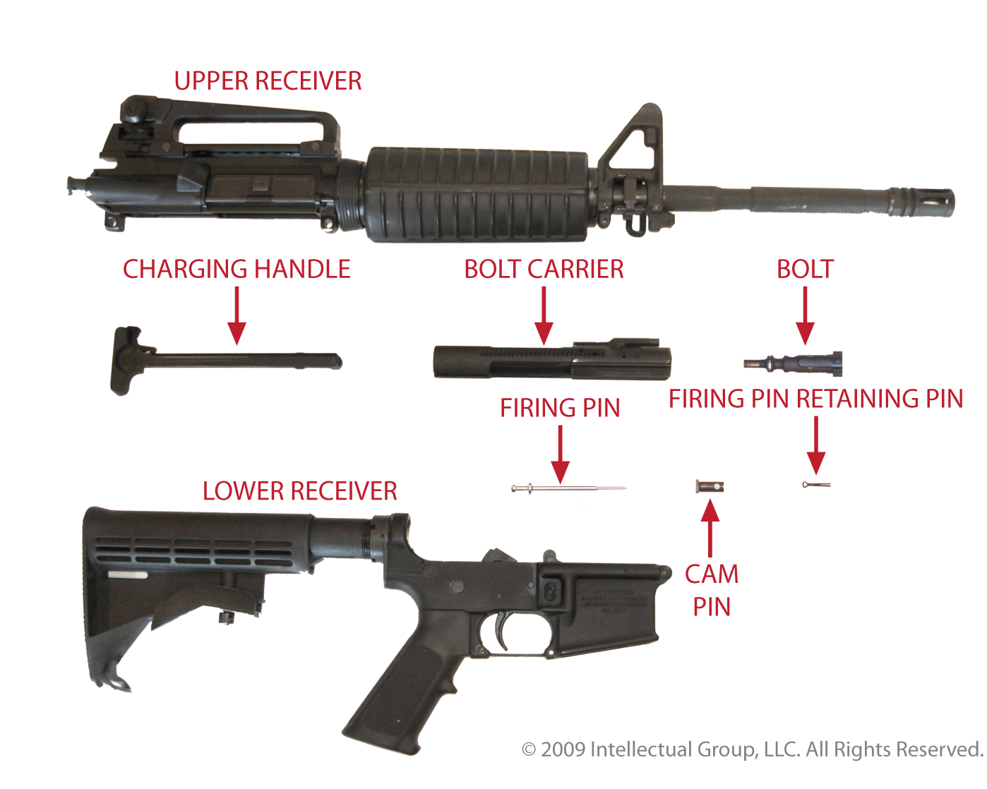 Deadly M16 Rifle   Army and Weapons