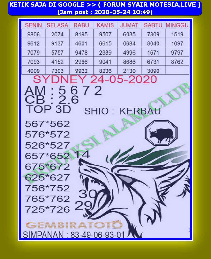 Kode syair Sydney Minggu 24 Mei 2020 127