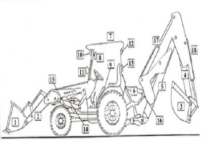 Apostila ou manual de operação para operadores de