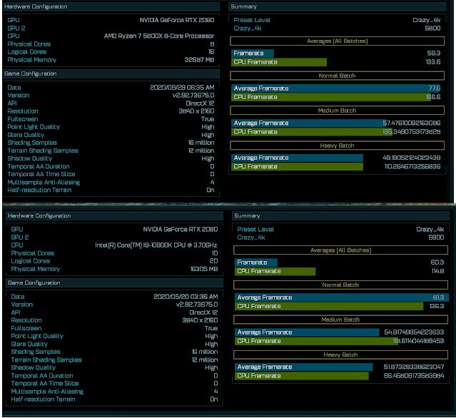 ryzen-7-5800X-beats-core-i9-10900K-by-15%-in-gaming-benchmarks