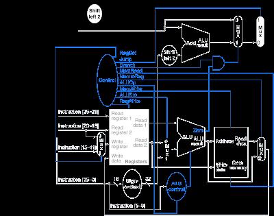 Computer Organization & Architecture: December 2012