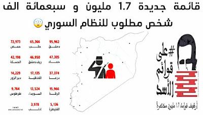 قائمة جديدة بــ 1.5 مليون و نصف شخص مطلوبين للدولة السورية
