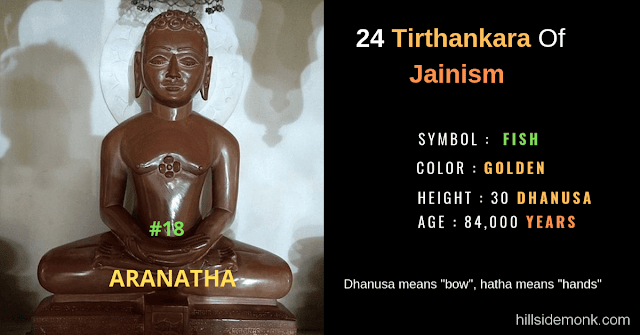24 Jain Tirthankar Photos Names and Symbols Aranatha