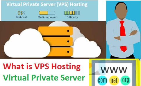 What is VPS Hosting {Virtual Private Server}