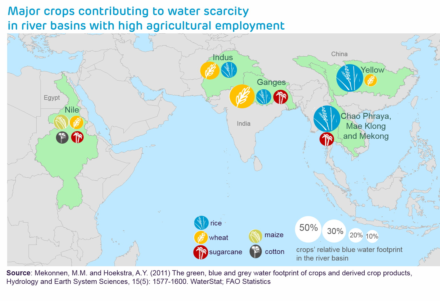 Major crops contributing to water scarcity in river basins with high agricultural employment