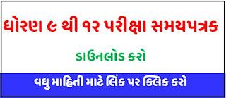 Gujarat STD 9 to 12 Exam Time Table 2021