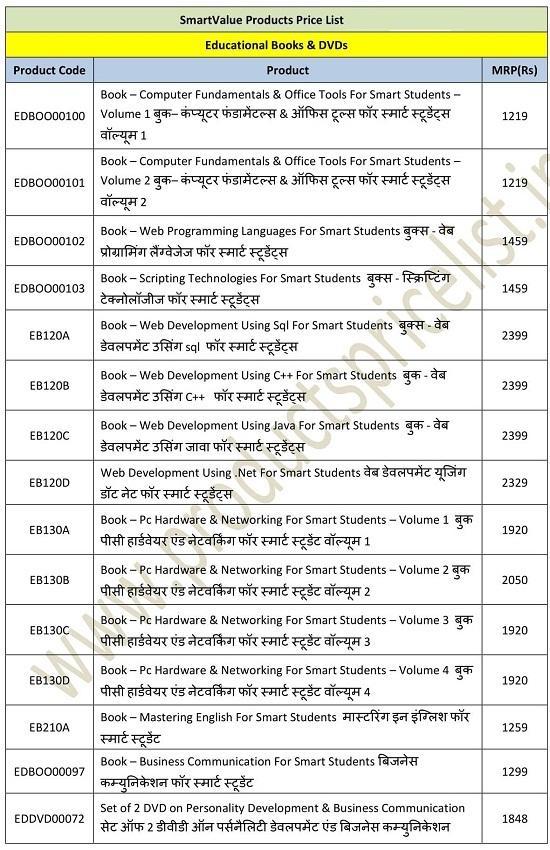 SmartValue India Products Price List