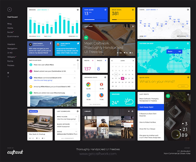 Free Dashboard UI Kits