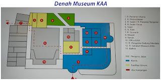 Denah Museum KAA