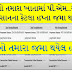Check PM Kishan Installment @Pmkisan Gov In Beneficiary Status