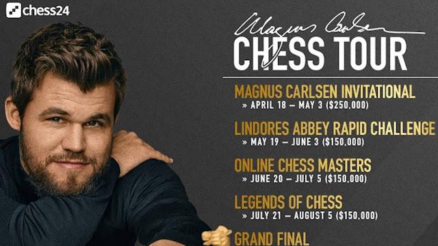 Magnus Carlsen se impuso con autoridad en el Torneo de Leyendas