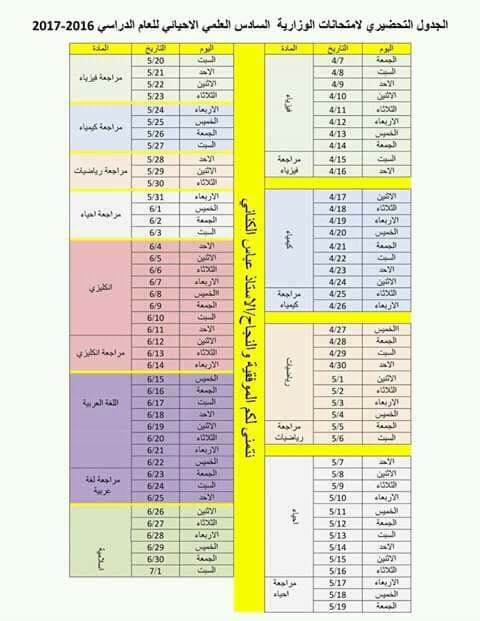 الجدول التحضيري للأمتحانات الوزارية للأستاذ عباس الكناني للصف السادس العلمي 2017