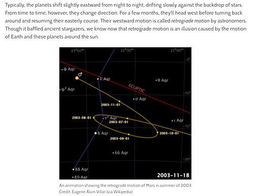 The retrograde motion of Mars is easily observable (Source: Wikipedia)