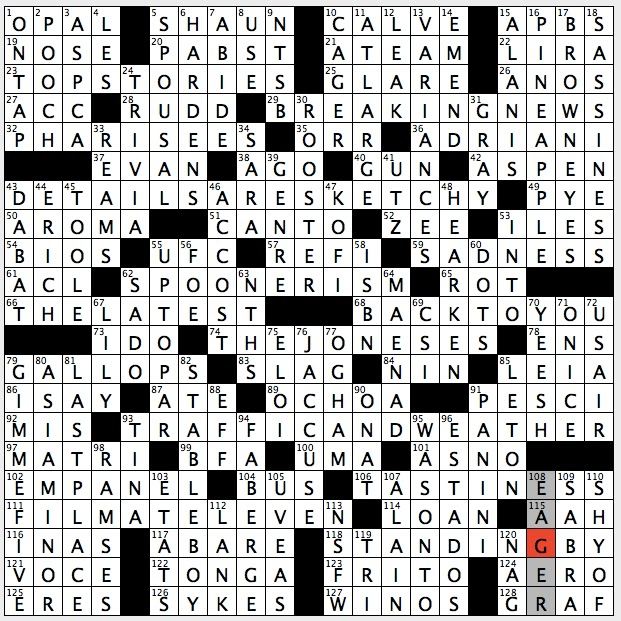 Rex Parker Does The Nyt Crossword Puzzle Old Irish Character Sun 8 7 16 Historic Headline Of 1898 Temple Of Abu Simbel Honoree Snack Brand Featured On Mad Men