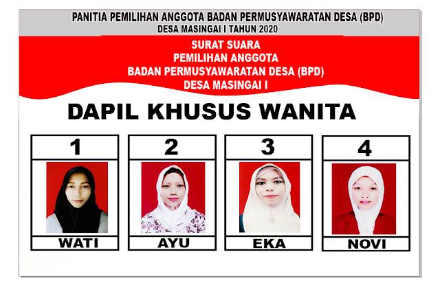 Perda Kabupaten Tabalong Nomor 07 Tahun 2019 Tentang BPD